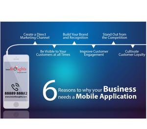 Mobile Application Development Company Pune