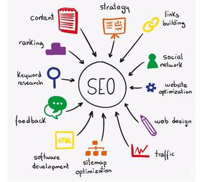 Looking for Affordable SEO Service in Mumbai? Mumbai