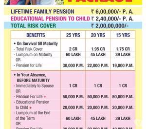 Family Protection plan Mumbai