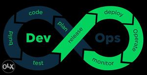 Devops Videos From Reputed Institute