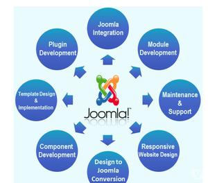 Cheap Web Development Services in India Ahmedabad