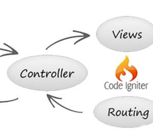 Codeigniter Application development Lucknow