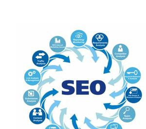 Consult with Expert for PPC Advertising New Delhi