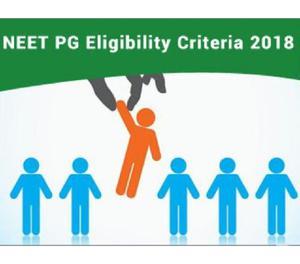 Online Test Series For NEET PG