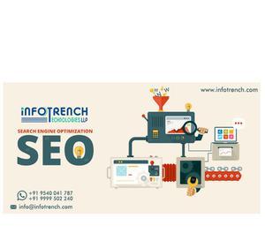 Top SEO company in Noida, Ghaziabad, Gurgaon & Faridabad
