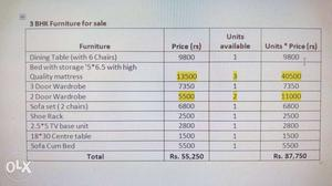 Furniture for 3 bhk as good as new, all 1.6 yrs
