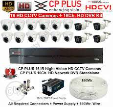 CCTV Camera at your doorstep