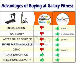 Buying Benefits from Galaxy Fitness Store