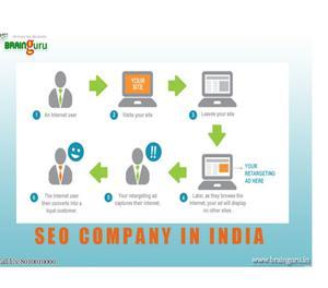 SEO Company In India Noida