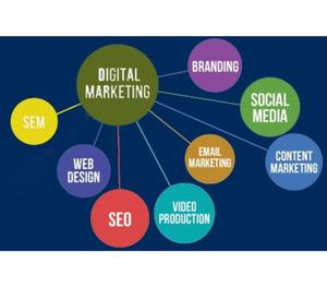 Adiguru services - Digital Marketing Services Hyderabad