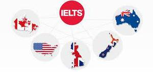The best IELTS Faculty in Ahmedabad