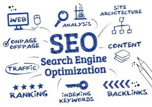 Software & Digital Marketing & IT Company in Delhi India  