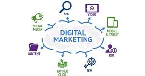 Reach out to the best Digital Marketing Company In Delhi NCR