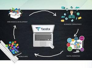 Tandra Best Website design and Development Company in