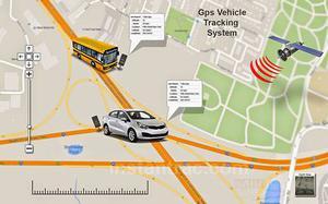GPS Vehicle Tracking System - XSSecure