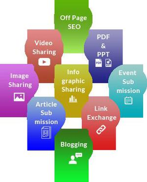 Search Engine Optimization services for Startups | SEO
