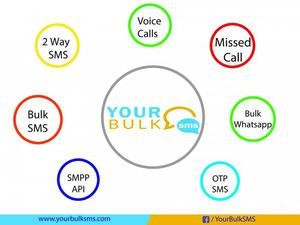 Two Way Bulk SMS Service Provider