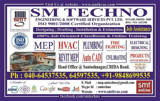 live online coaching center for plumbing in telangana,