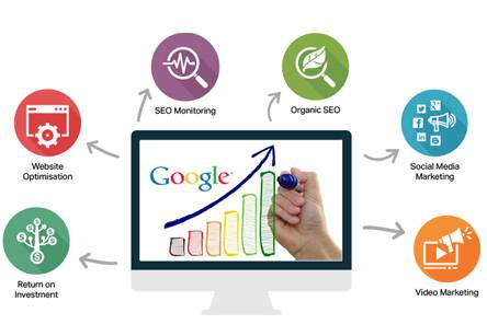 Best SEO Company and Top SEO Services