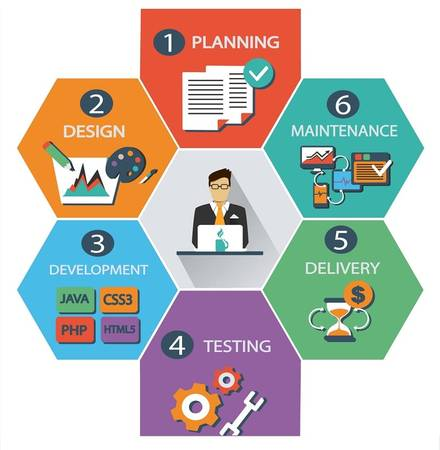 Get Website Designing Services with Aaditri Technology