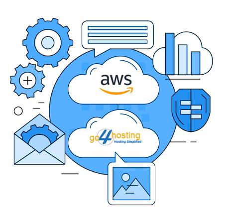 Looking for AWS Consulting Partner Services? Choose