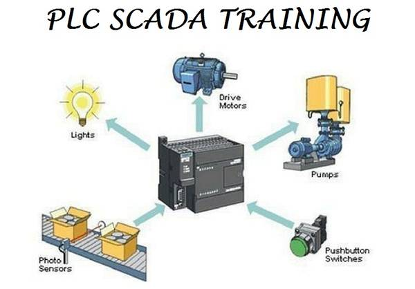 Enroll Winter Training - PLC and SCADA Training in Noida