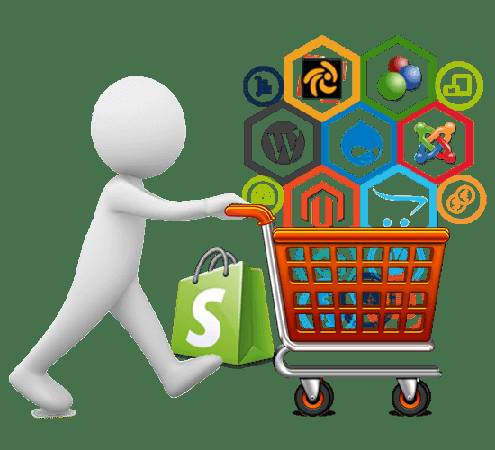 Affordable Ecommerce SEO Services with EZ Rankings
