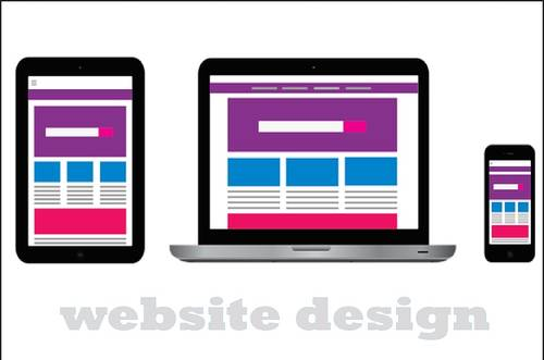 Want to Avail Responsive Web Development Service? Approach