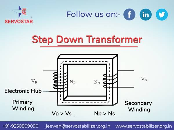What is a Step Down Transformer?