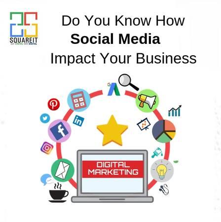 Digital Marketing Company & Agency in Lucknow: Squareit