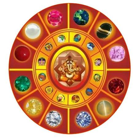 World Famous Astrology Services in Delhi -
