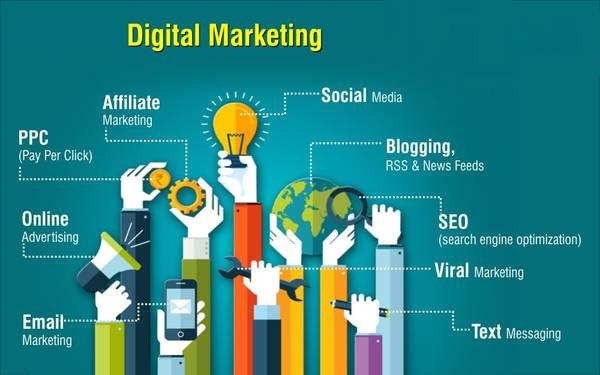 Digital Marketing Company in Ghaziabad