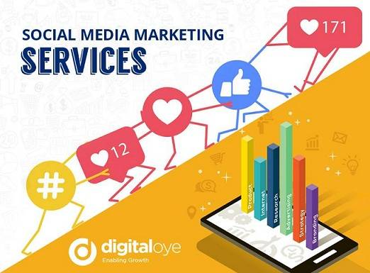 Best Social Media Marketing Company in India