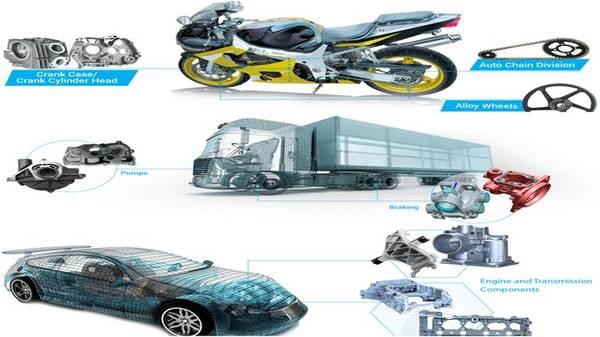 Rockman - Leading Automotive Component Manufacturers