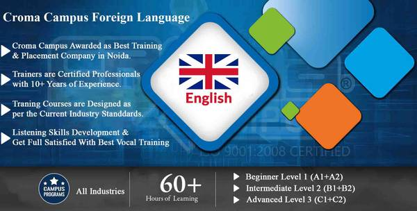 English Speaking Classes in Greater Noida