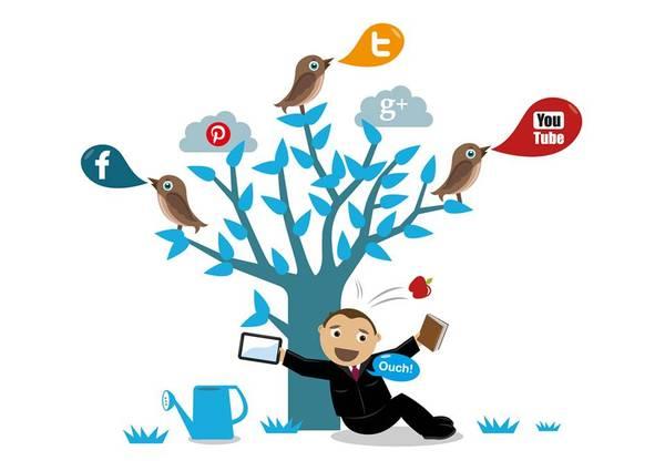 Best Social Media Agency in Gurgaon - Digidarts