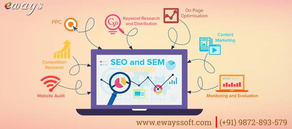 Top rated SEO Services | SEO, PPC, SMO Services in Australia