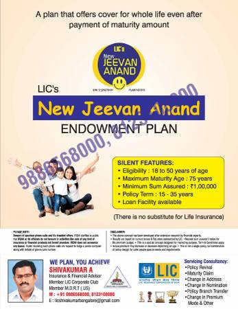 Best LIC policies to Invest