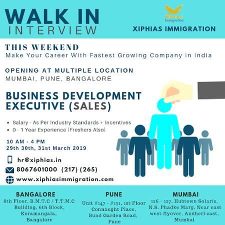Jobs For Freshers in Pune Mumbai Bangalore