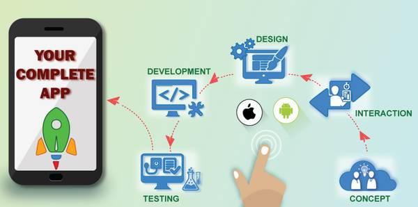 Mobile App Development Company in Chennai - SunSmart