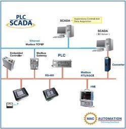 Job Oriented - PLC SCADA Training