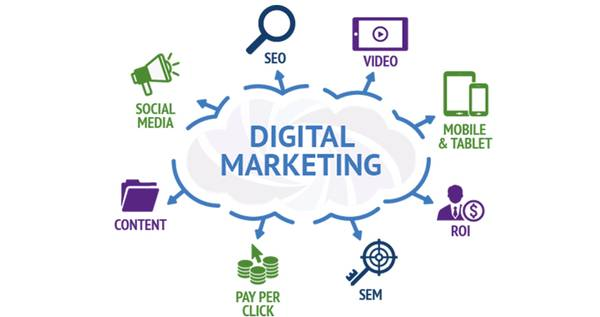 Digital Marketing Services for All