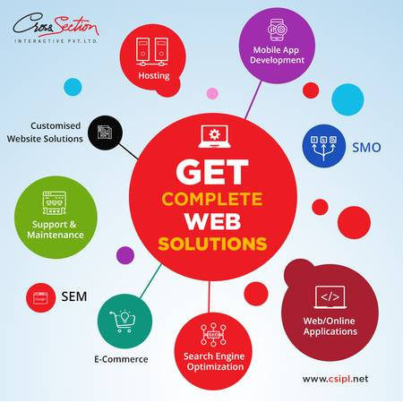 Find Best Web Development Company In Delhi To Grow The