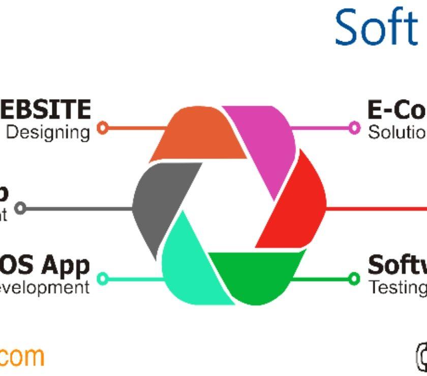 eCommerce Website Development Company Lucknow