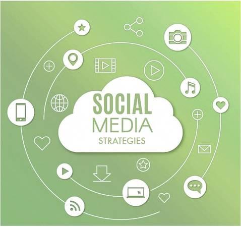 Social Media Services in Delhi
