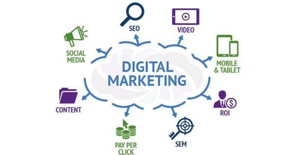 Digital Marketing Service Provider in Delhi – Astrum