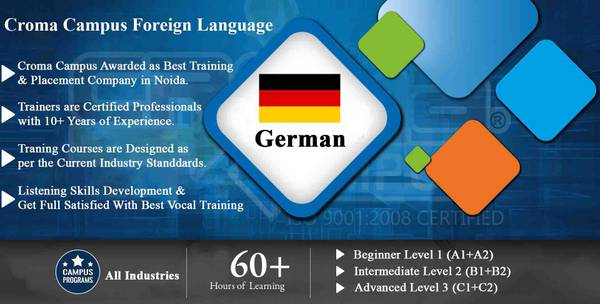 What is the best place for German Language classes?