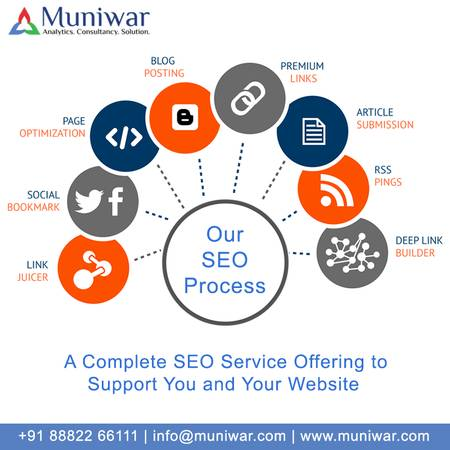 Best SEO Company in Delhi | Affordable Search Engine