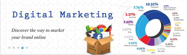 Learn Online Marketing at Your Home