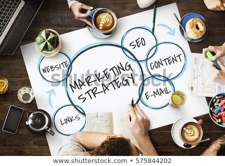 Digital Marketing Company Ghaziabad Delhi Noida India